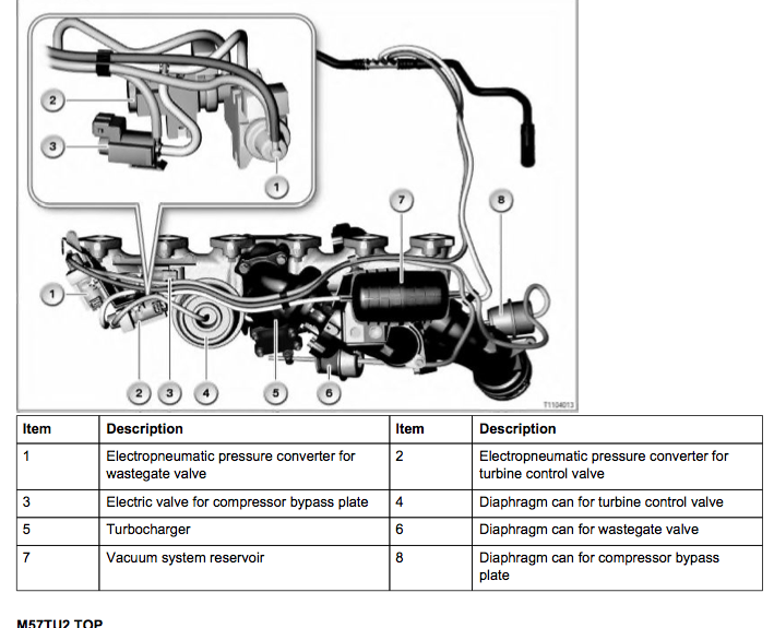 2011 Bmw X3 Engine Diagram 1998 Bmw Z3 Engine Diagram Wiring Diagram Odicis