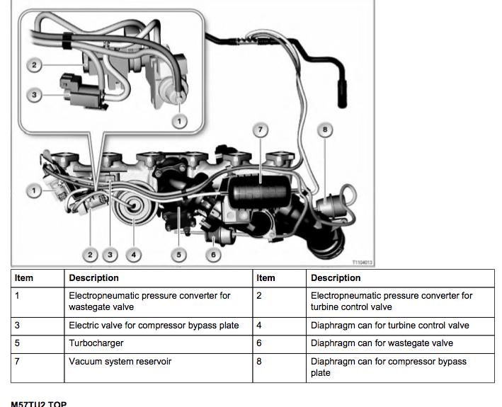 2011 bmw x3 engine diagram 1998 bmw z3 engine diagram