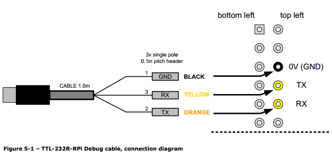 jb bms usb cable pinout