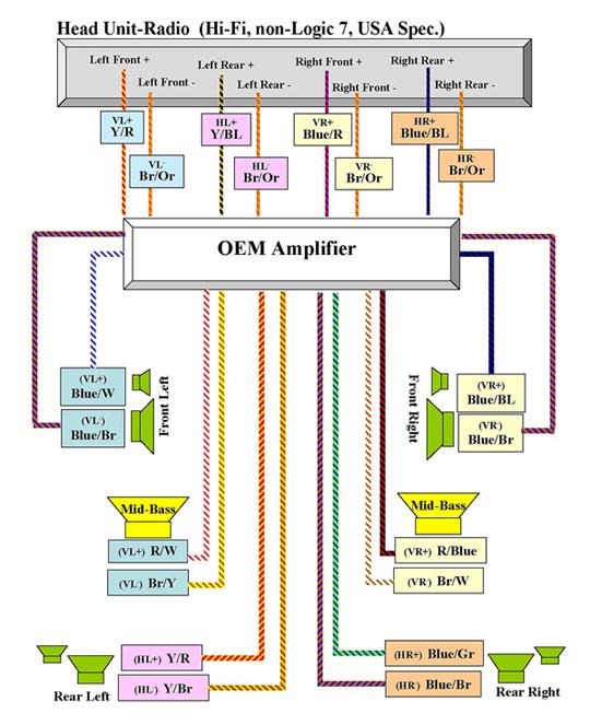 diy ultimate amplifier wiring guide page 2 Pioneer Audio Wiring Diagram