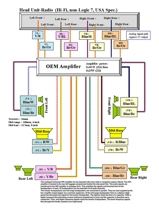 [DVZP_7254]   Some wiring diagrams for the members | Md Bmw E53 Amp Wiring Diagram |  | Bimmerpost