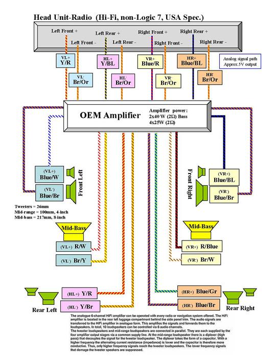Bmw E39 Mid Wiring Diagram