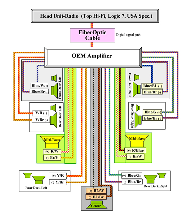 2000 mustang speaker wire diagram 2000 image 2000 bmw wiring diagram 2000 auto wiring diagram schematic on 2000 mustang speaker wire diagram