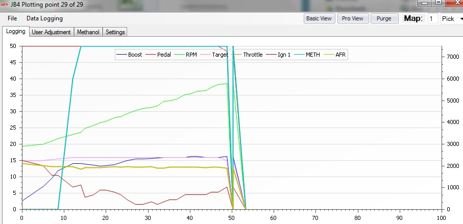 JB4 + Backend Flash vs  MHD Only - BMW 3-Series (E90 E92) Forum
