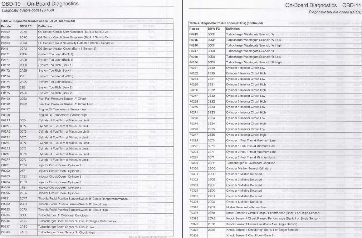 bmw error code list e90