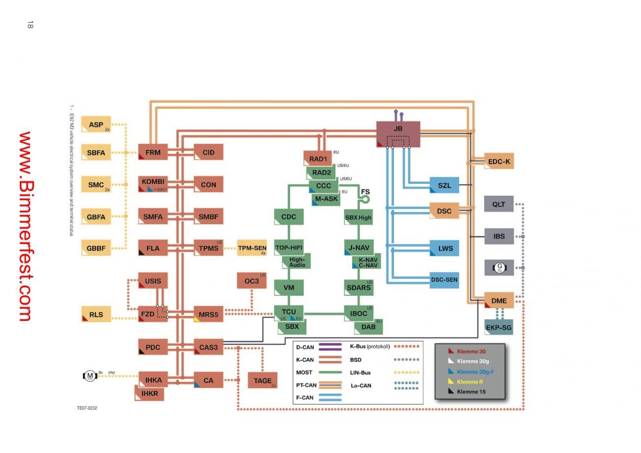 Bmw Idrive Wiring Diagram Auto Electrical E92 Headlight Cic Controller Next Gen I