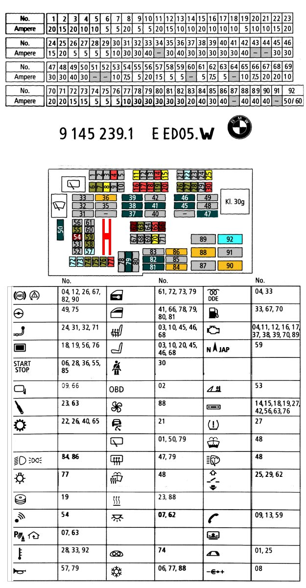 Bmw Fuse Diagram Symbols