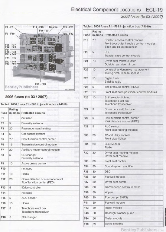 bmw e60 instrument cluster wiring diagram instrument cluster failed a few months ago  or so i thought  bmw  instrument cluster failed a few months