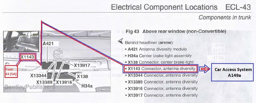 E90 Central Locking Fuse Location