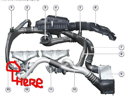 Charge Air Turbo Boost Leak Test – Fondos de Pantalla