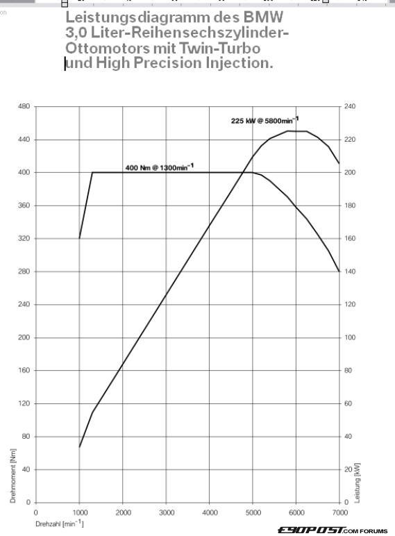 X5 M Amp X6 M Topic Officiel X5 Bmw Forum Marques