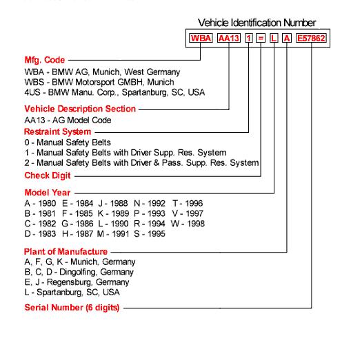 porsche engine serial numbers location porsche 912