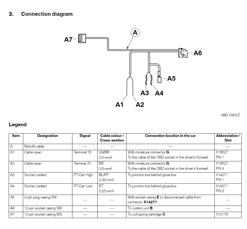 Ex KCAN Page - Bmw idrive wiring diagram