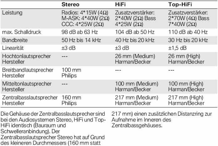 Factory subwoofer specs? - BMW 3-Series (E90 E92) Forum