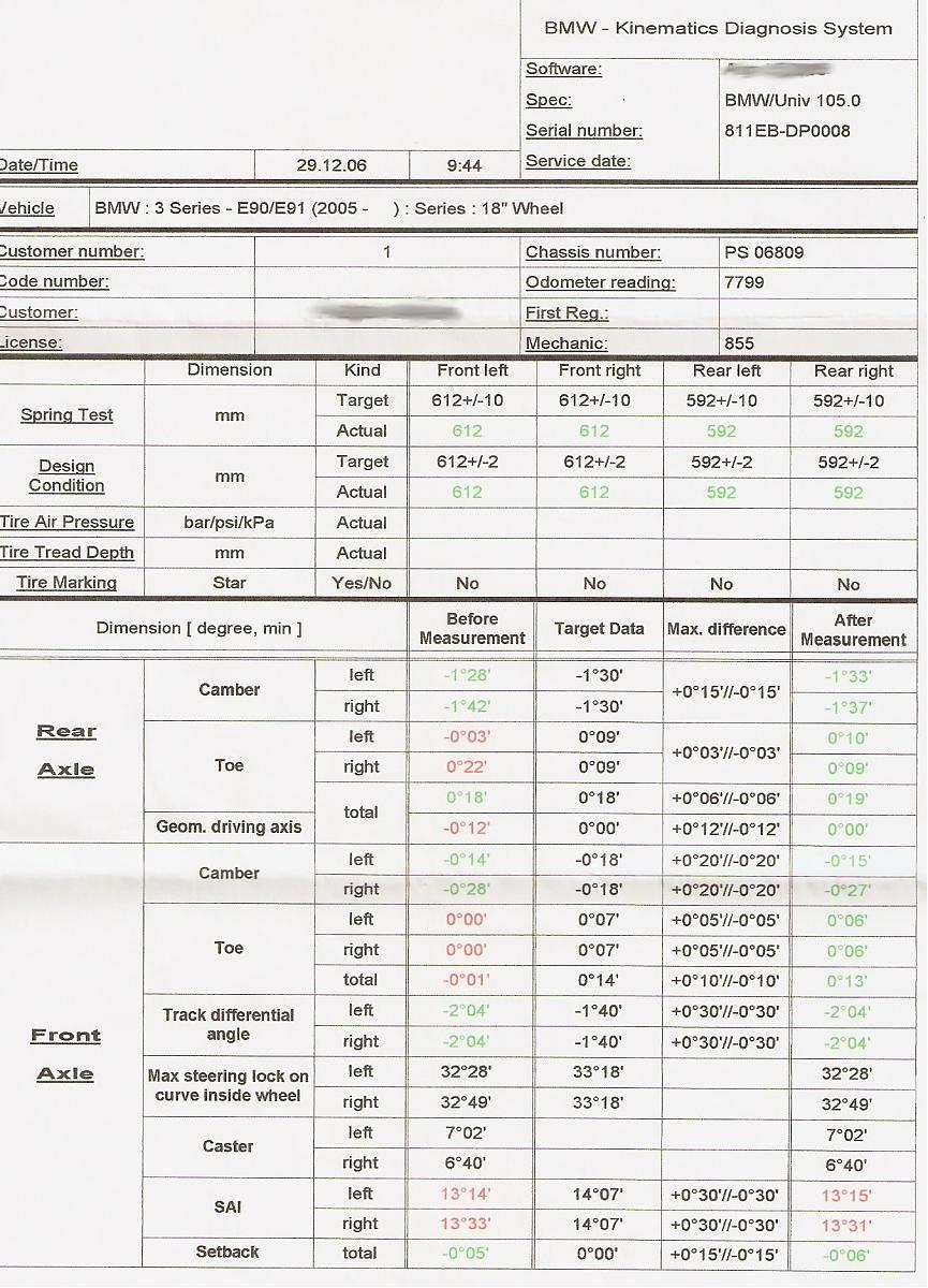Alignment Specification For 2006 E90 330i Sport Pkg