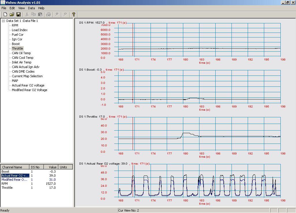 Normal o2 sensor voltage?