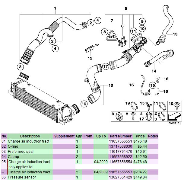 international turbo boost pressure sensor location
