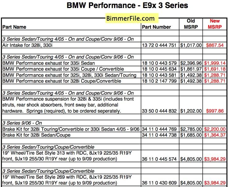 Ex Series BMW Performance Parts Pricing Reduced Price List Inside - Bmw 3 series list