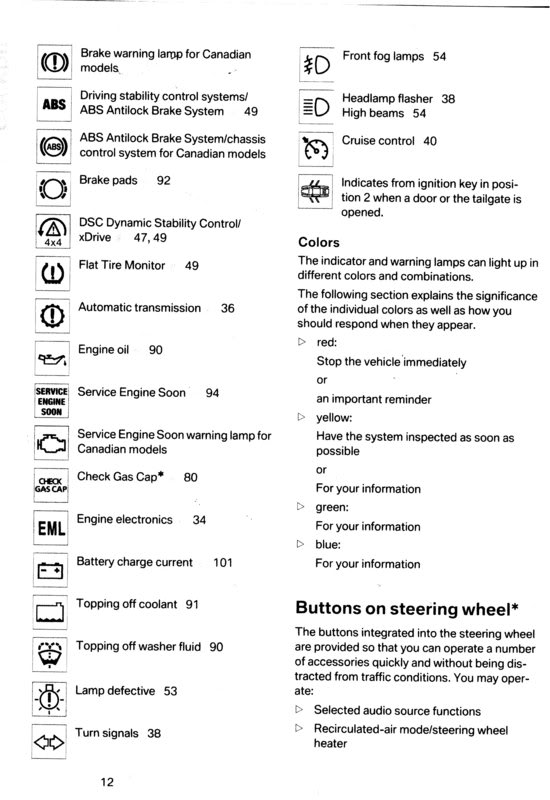 Daf Xf Ft Symbols Label Fuse Box together with Ee Db A Bf D What Does The Exclamation Mark Mean On My Dashboard For My Autos besides C Dda Bmw X Dashboard Lights Test Cluster Test Youtube additionally Dsc furthermore Attachment. on bmw 330i warning light symbols