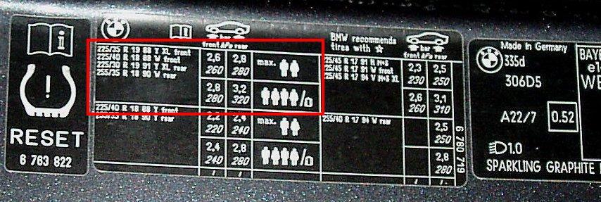 tyre pressure placard