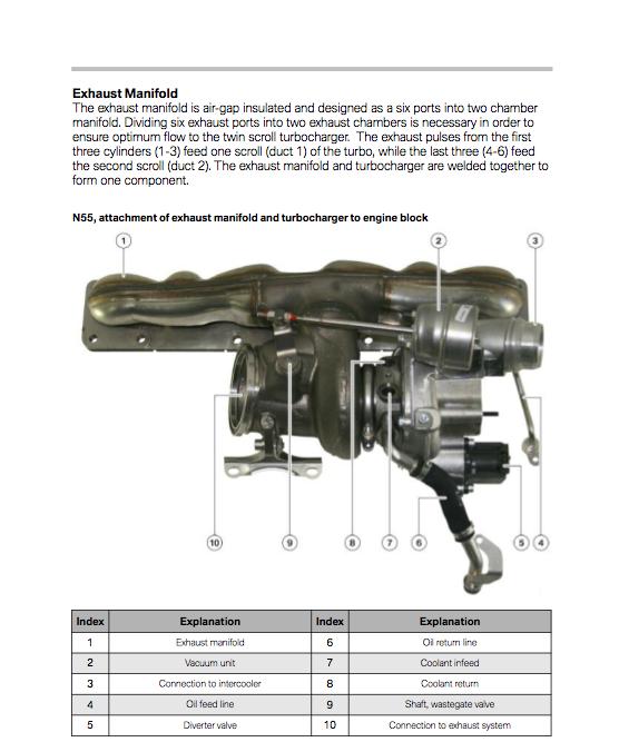S55 mono-scroll turbo vs  N55 twin-scroll turbo - BMW M3 and