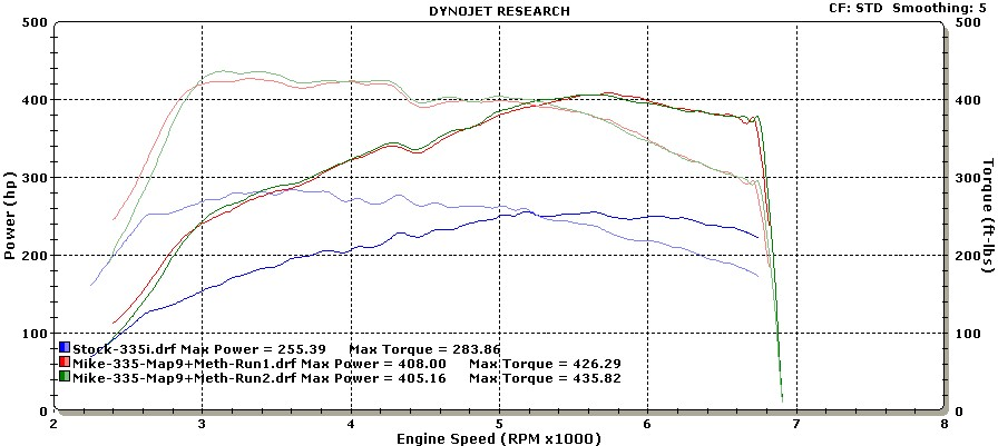 N54 dyno chart compilation attached images malvernweather Choice Image
