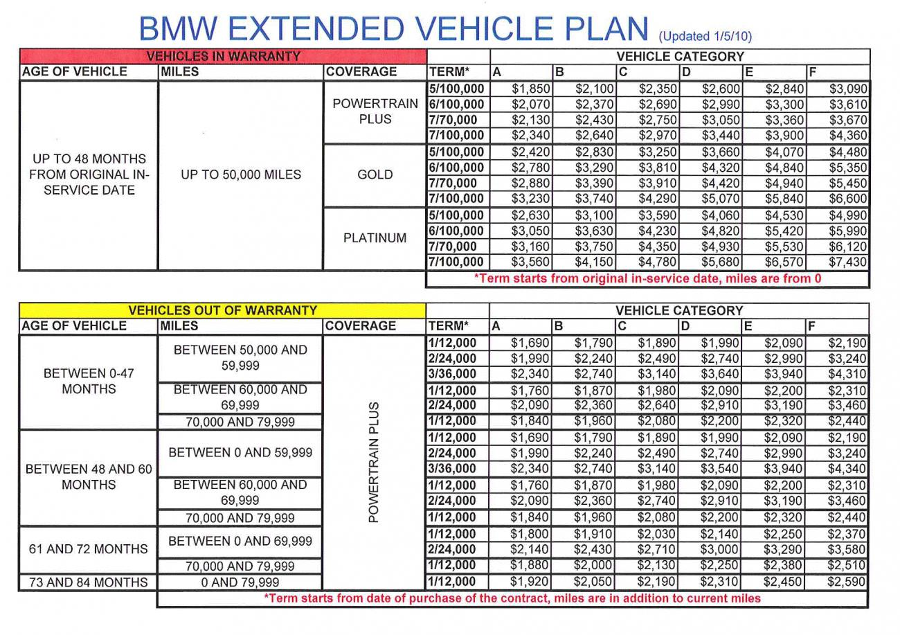 bmw extended vehicle protection warranty prices page 4. Black Bedroom Furniture Sets. Home Design Ideas