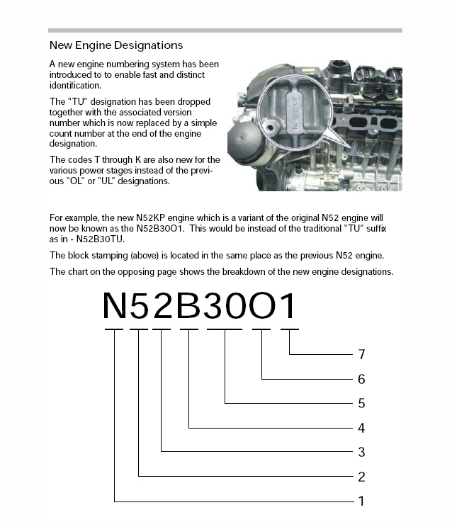 bmw n54 engine diagram bmw image wiring diagram 2007 engine tech how the n54 works must on bmw n54 engine diagram