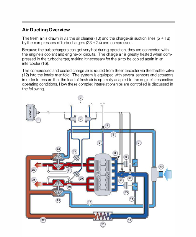engine tech how the n works must attached images