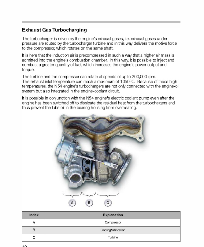 2007 Engine Tech  How The N54 Turbo Engine Works  Must