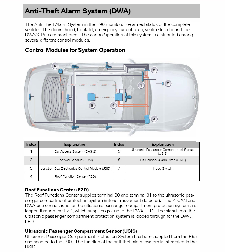 How The E90 Anti Theft Alarm System Works Tech Info
