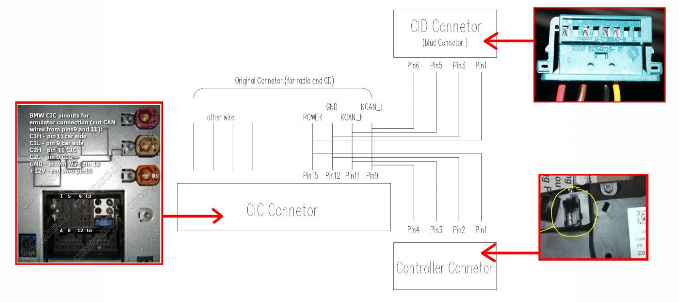 Help!!! how to connect I-driver Controller and CID with CIC