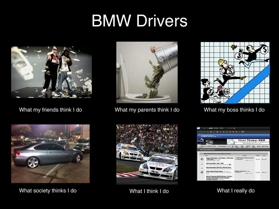 Bmw Drivers Visualised