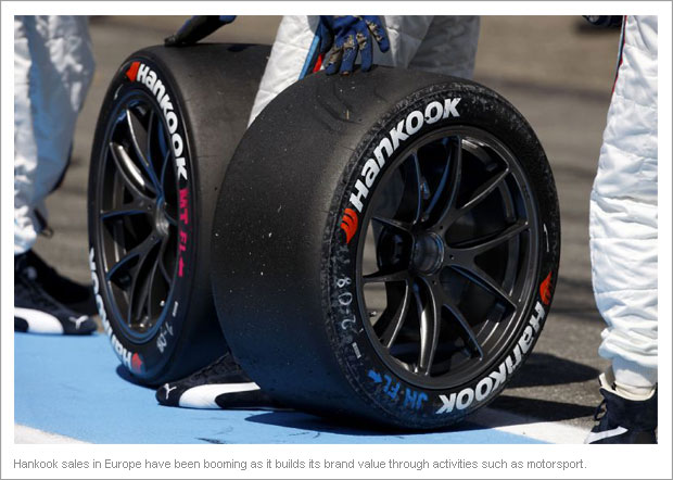 Hankook v12 tire paint