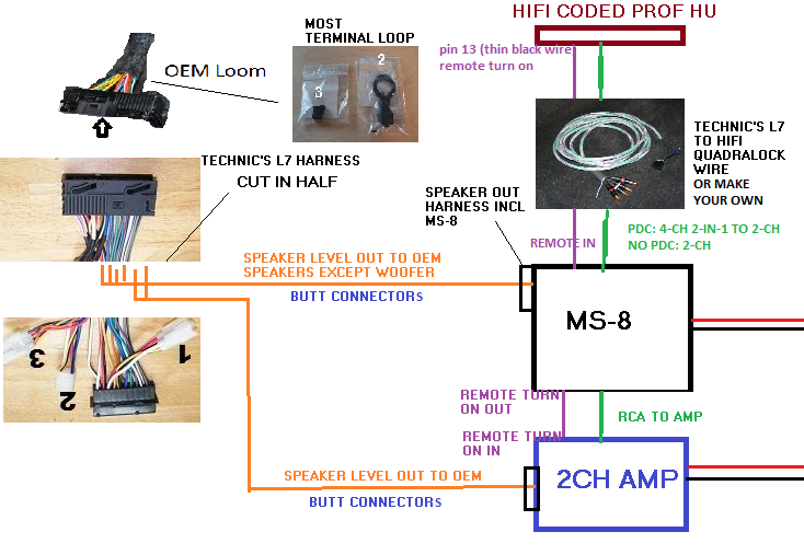 Help with Adding MS-8 to L7 system. Adding a sub amp, etc. - Page 3 - BMW  3-Series (E90 E92) Forum | Bmw L7 Amp Wiring Diagram |  | Bimmerpost