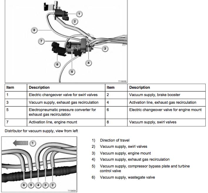 Attachment on Bmw E46 Vacuum Control Valve Diagram