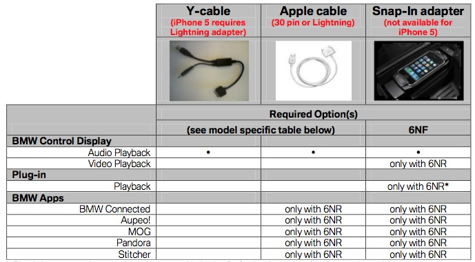 Name:  y-cable.jpg Views: 73328 Size:  92.3 KB